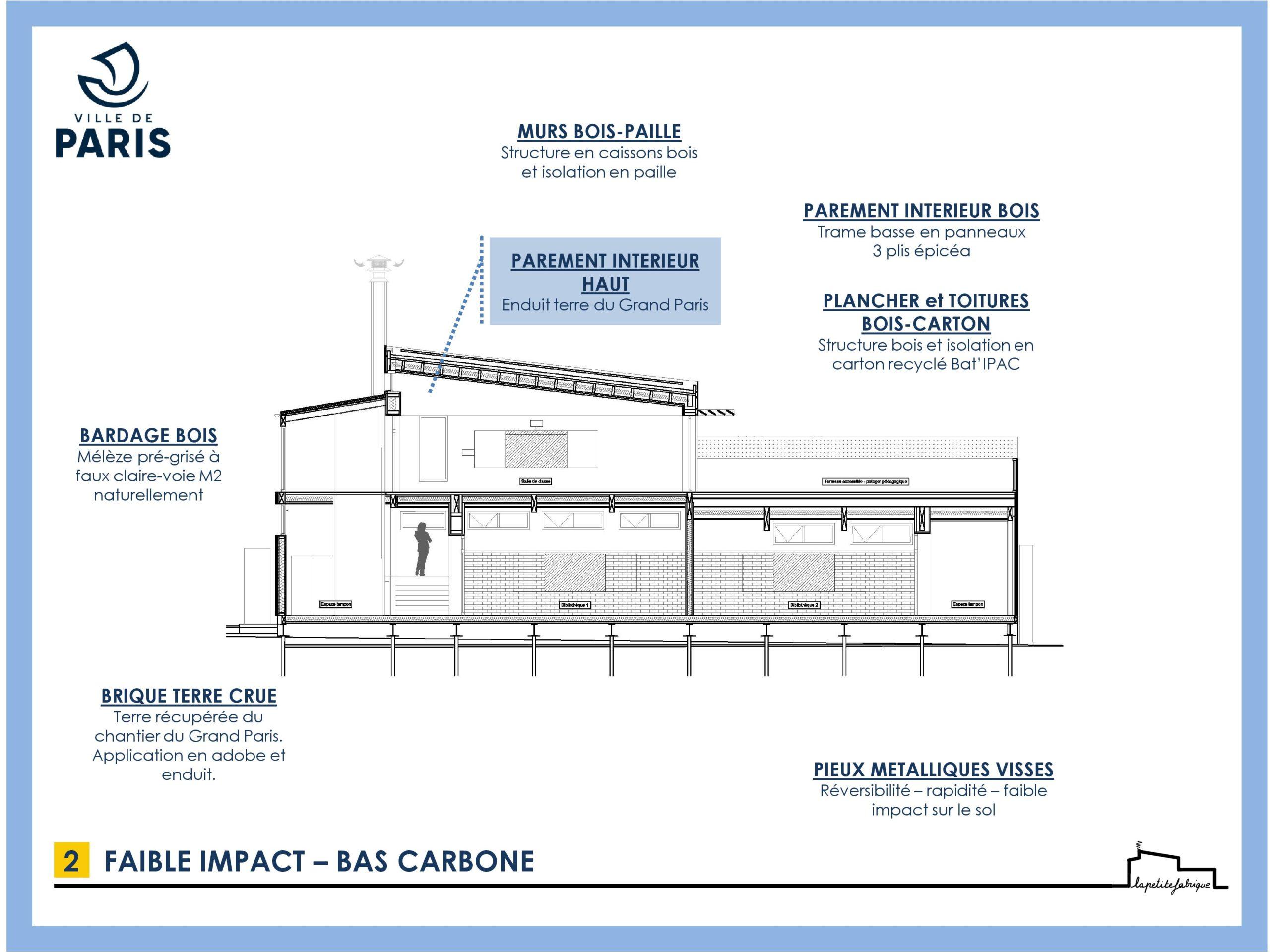 Planches thématiques Assemblage-page-003