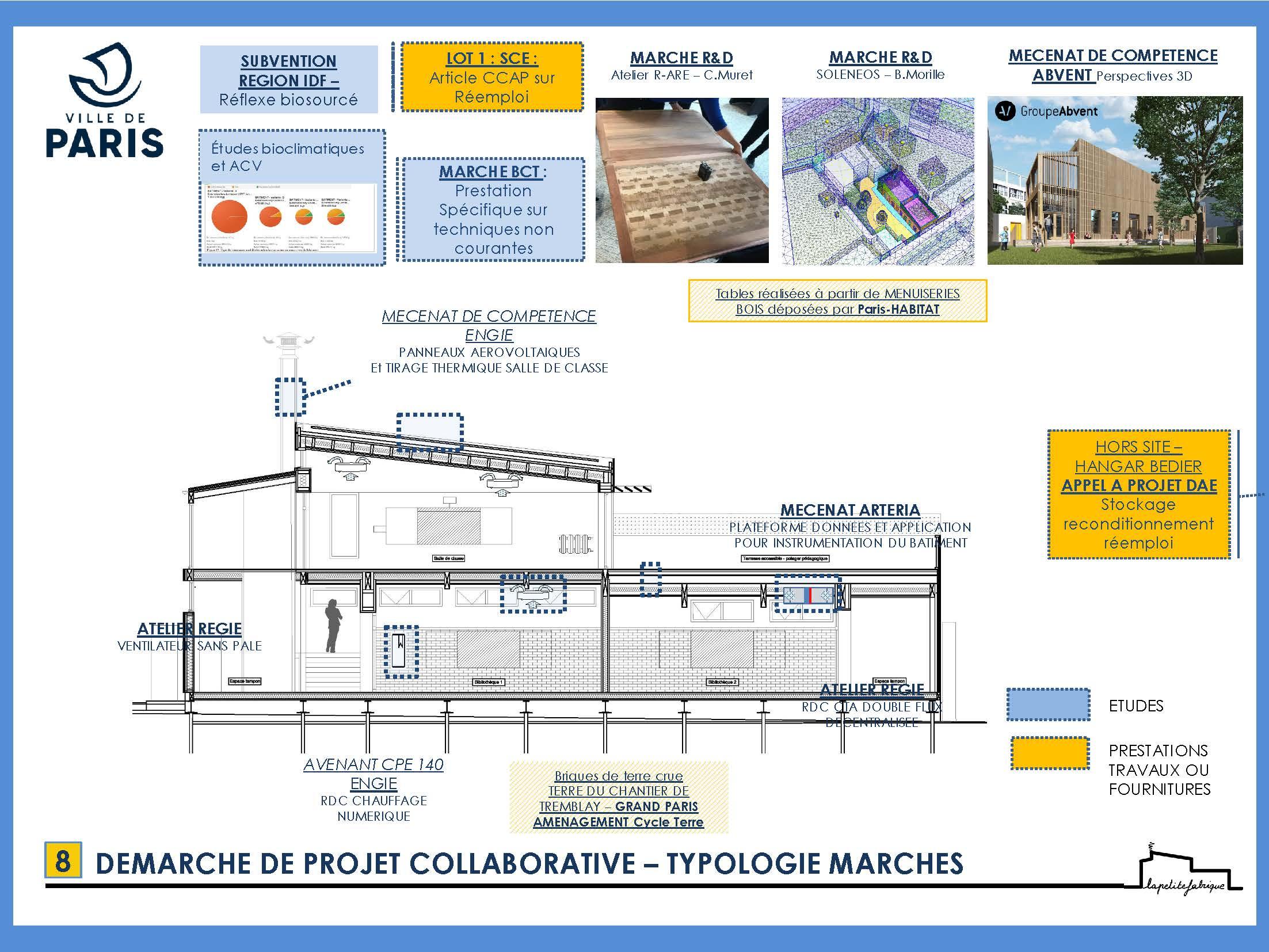 Planches thématiques Assemblage_Page_08